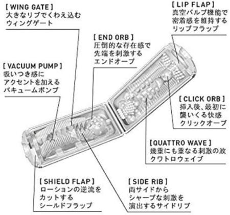 テンガフリップホール白の内部構造の詳細