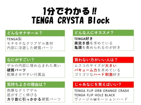 1分でわかるTENGA CRYSTA BLOCK