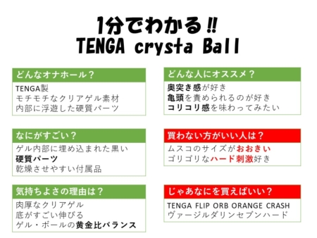 1分でわかるTENGA crysta Ball