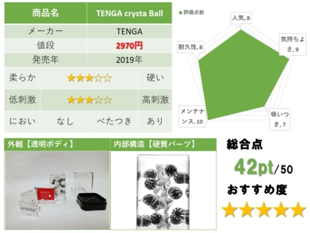 TENGA crysta Ballのレビューまとめ