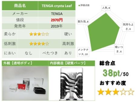 TENGA crysta Leafのレビューまとめ