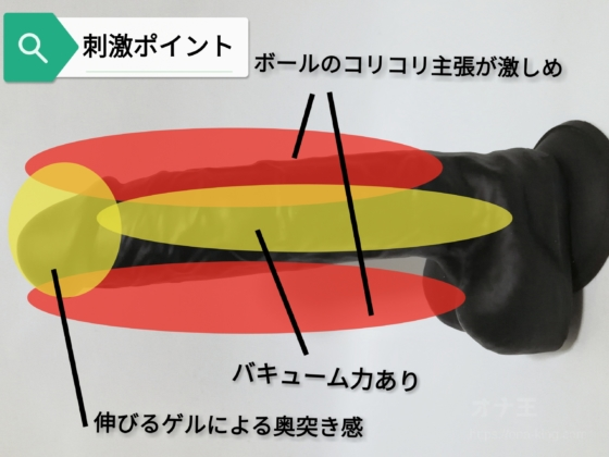 TENGA crysta Ballの刺激ポイント