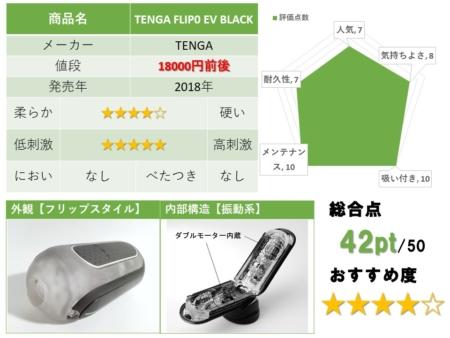 TENGA FLIP0 EV BLACKのレビューまとめ