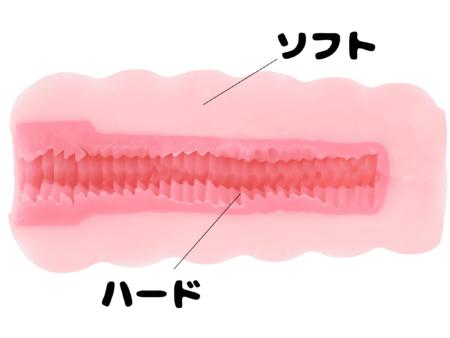 サキュ手裏剣ゼクスは二層構造